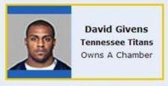 David Givens