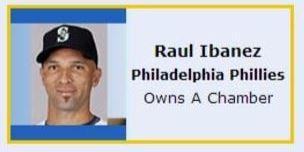 Raul Ibanez
